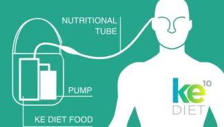 ke diet side effects